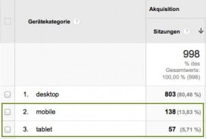 analytics-mobile-stat-300x203