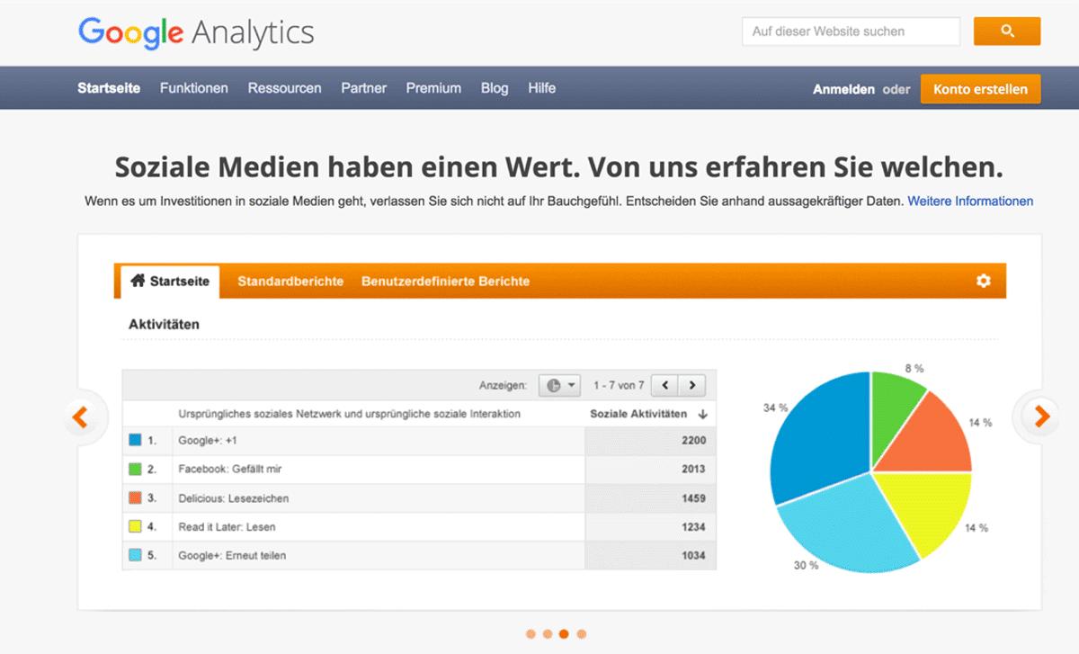 Startseite Google Analytics