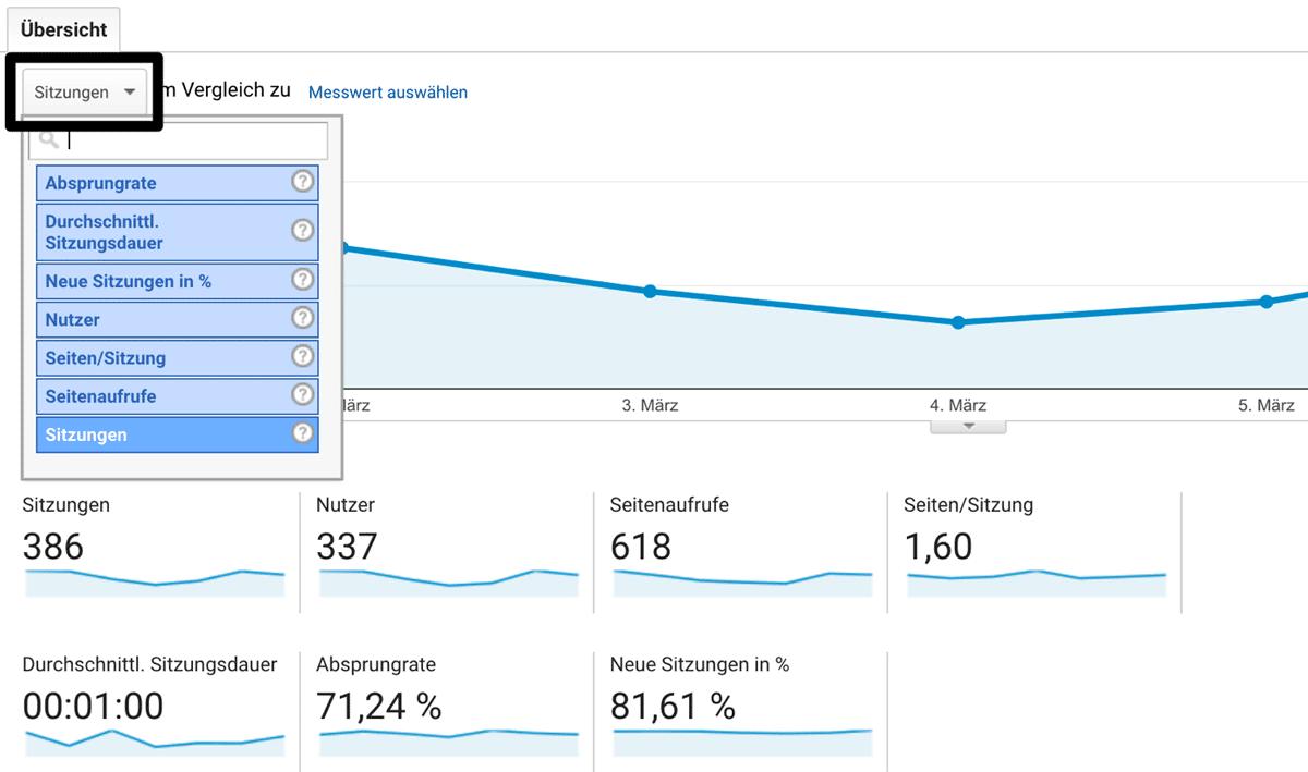 Google Analytics Detail-Ansicht. Auswahl von Sitzungen für Bericht