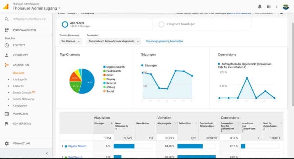 Ansicht Google Analytics Akquisition Übersicht