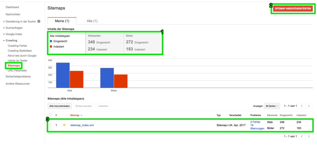 Google Search Console - Sitemaps