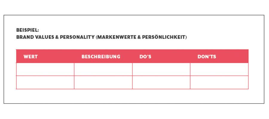 BRAND VALUES & PERSONALITY (MARKENWERTE & PERSÖNLICHKEIT)