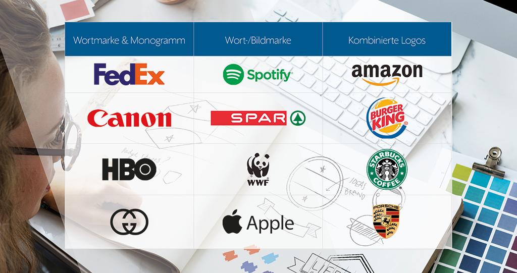 Beispiele für Logogestaltung - Wortmarke, Wort/Bildmarke, Kombinierte Logos
